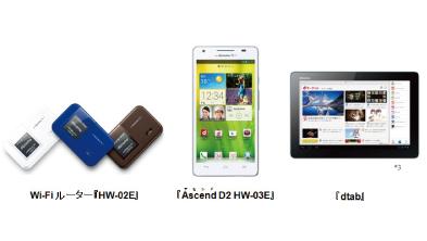 「Ascend(アセンド) D2 HW-03E」、Wi-Fi ルーター「HW-02E」の開発について